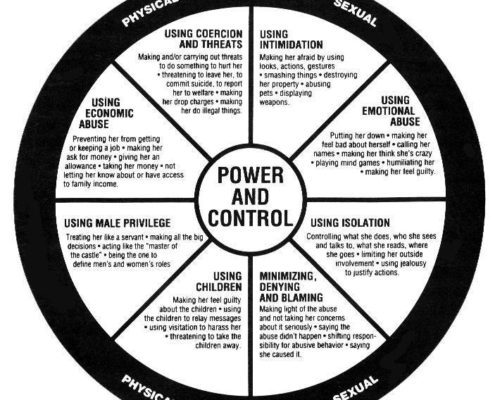 powercontrolwheel